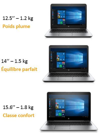EliteBook 820 840 850