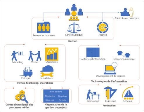 visio-create-diagrams